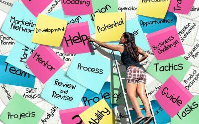TEST: ¿tienes lo necesario para ser emprendedor?